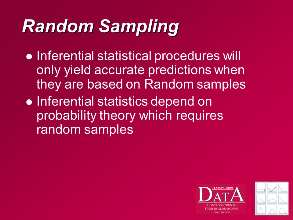 Random Sampling Inferential statistical procedures will only yield accurate predictions when they are based on Random samples.