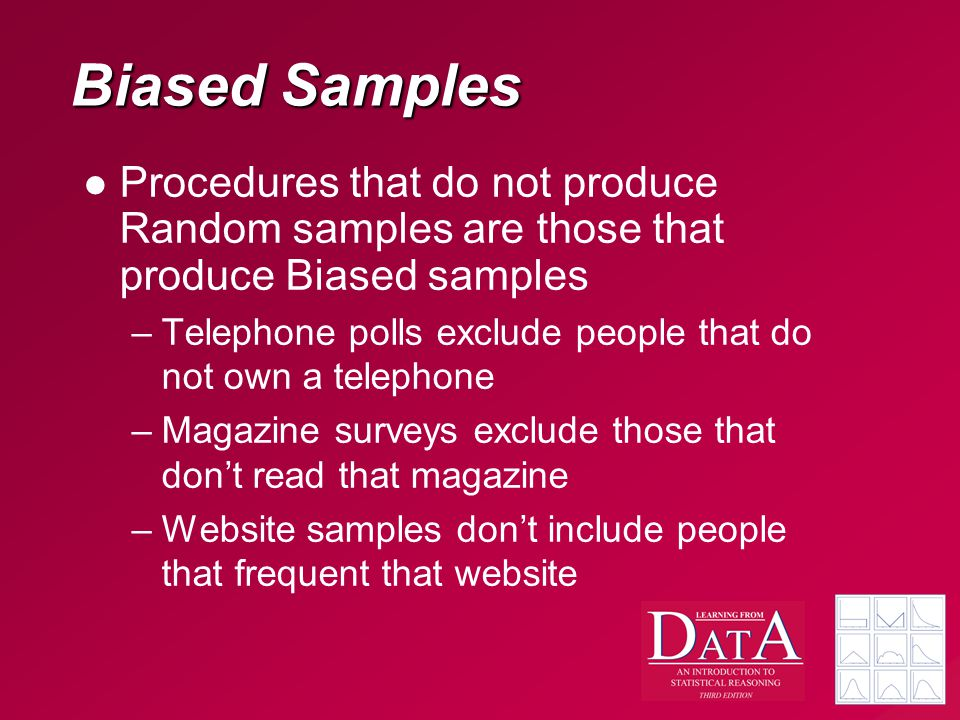 Biased Samples Procedures that do not produce Random samples are those that produce Biased samples.