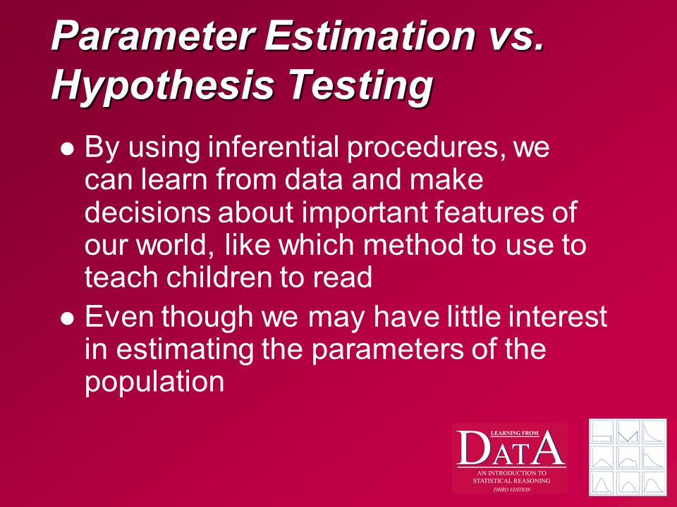 Parameter Estimation vs. Hypothesis Testing