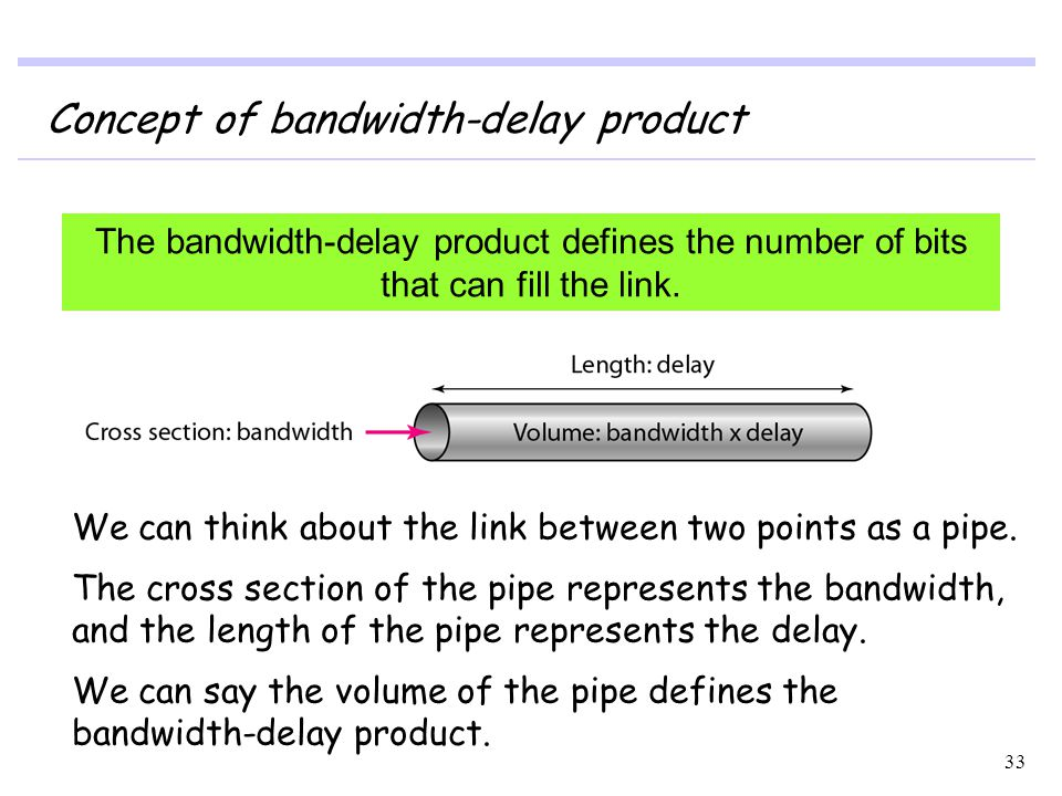 Concept of bandwidth-delay product