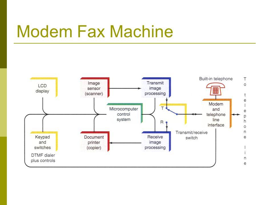 Modem Fax Machine