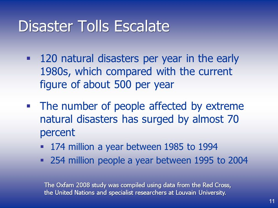 Disaster Tolls Escalate