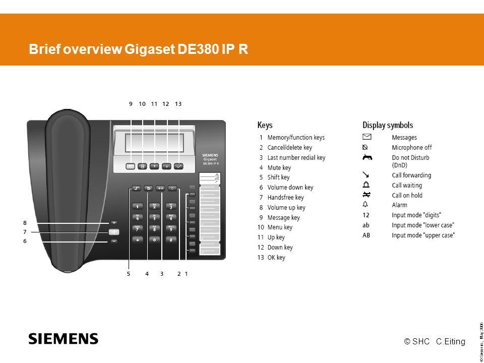 Brief overview Gigaset DE380 IP R