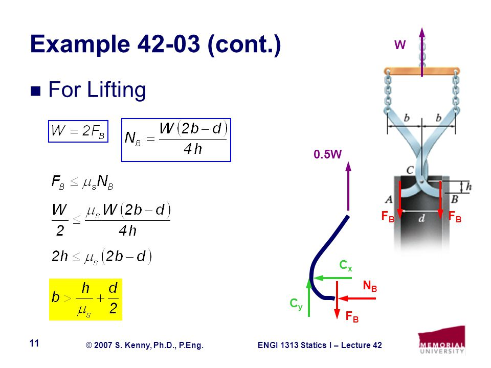Example 42-03 (cont.) W For Lifting 0.5W FB FB Cx NB Cy FB