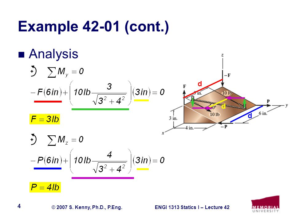 Example 42-01 (cont.) Analysis d d d