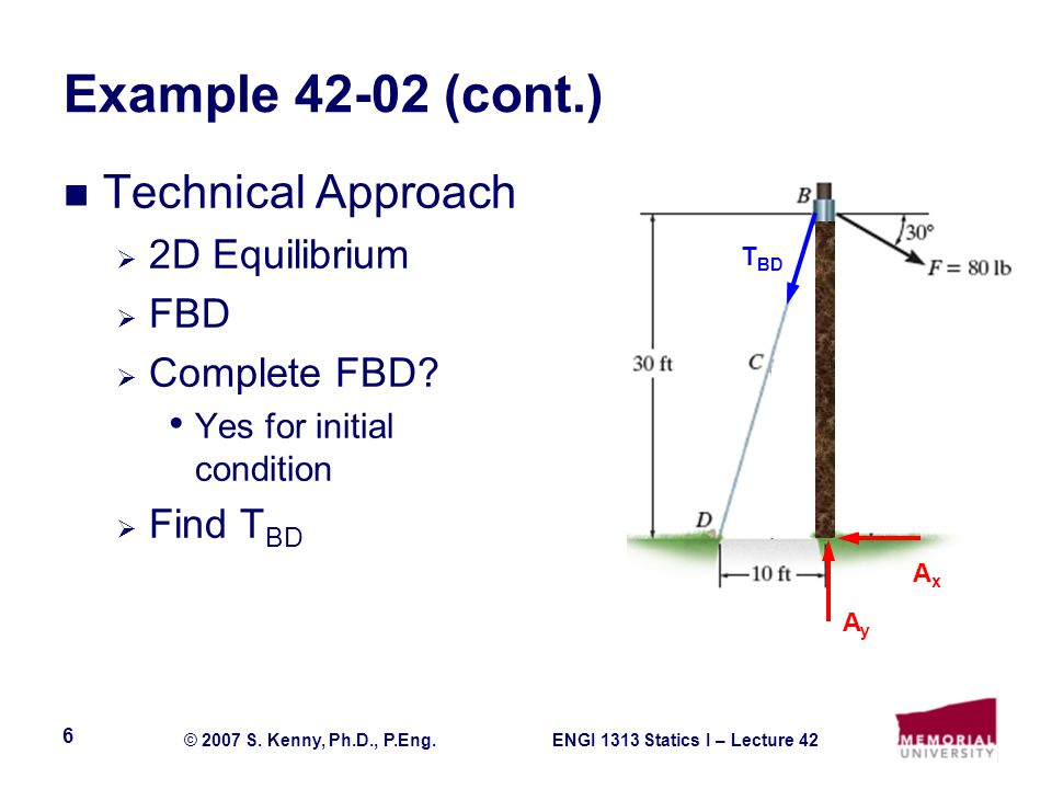 Example 42-02 (cont.) Technical Approach 2D Equilibrium FBD