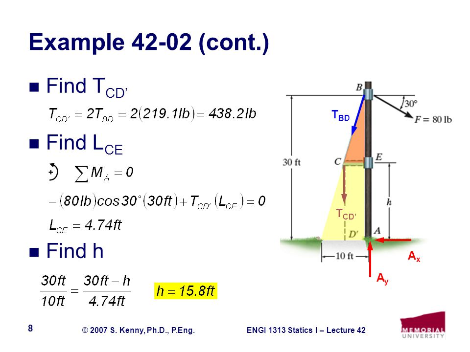 Example 42-02 (cont.) Find TCD' Find LCE Find h TBD TCD' Ax Ay