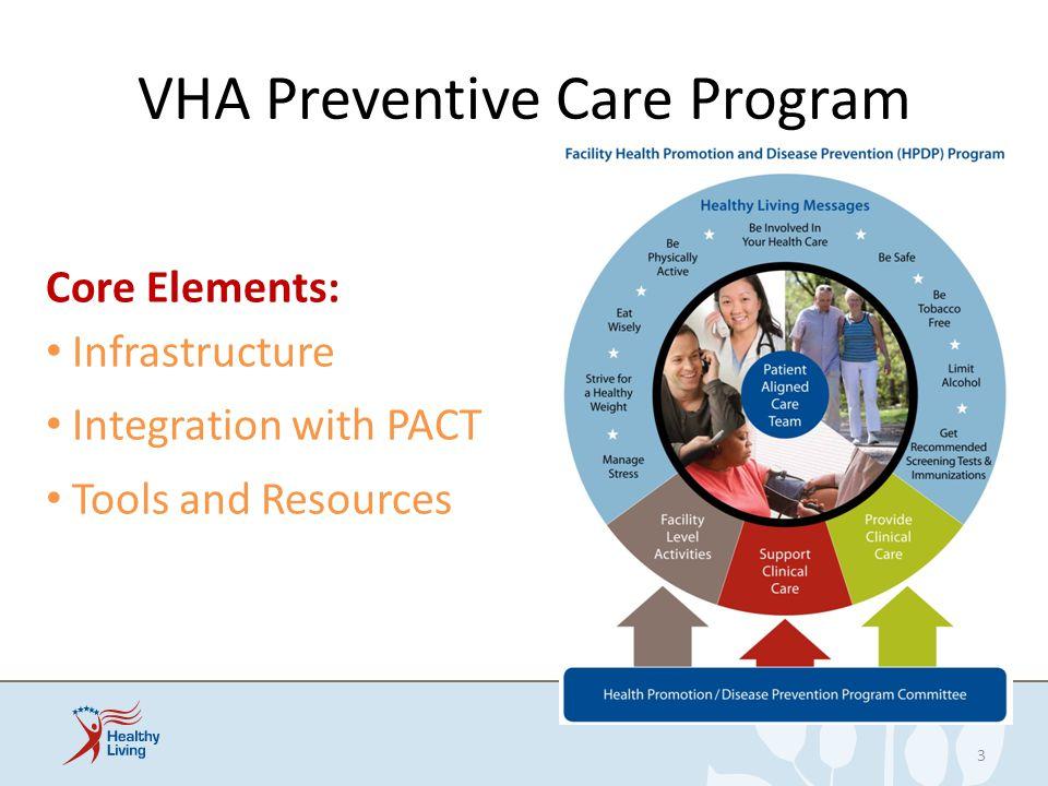 VHA Preventive Care Program