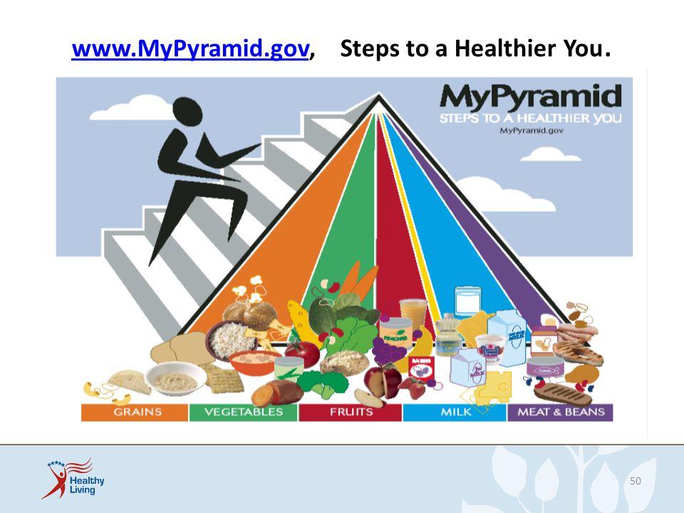 www.MyPyramid.gov, Steps to a Healthier You.