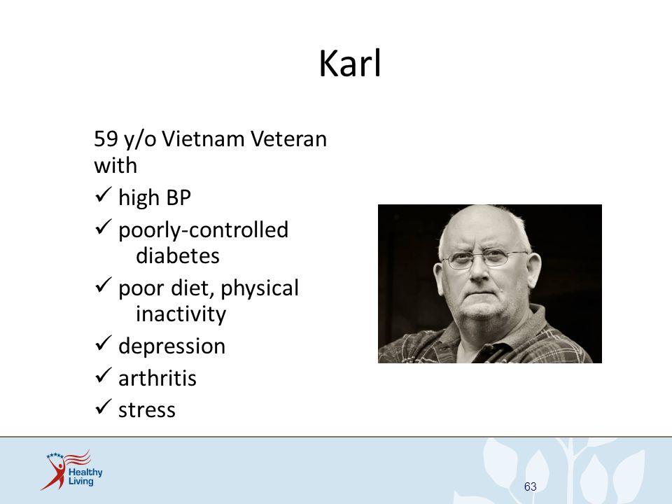 Karl 59 y/o Vietnam Veteran with  high BP