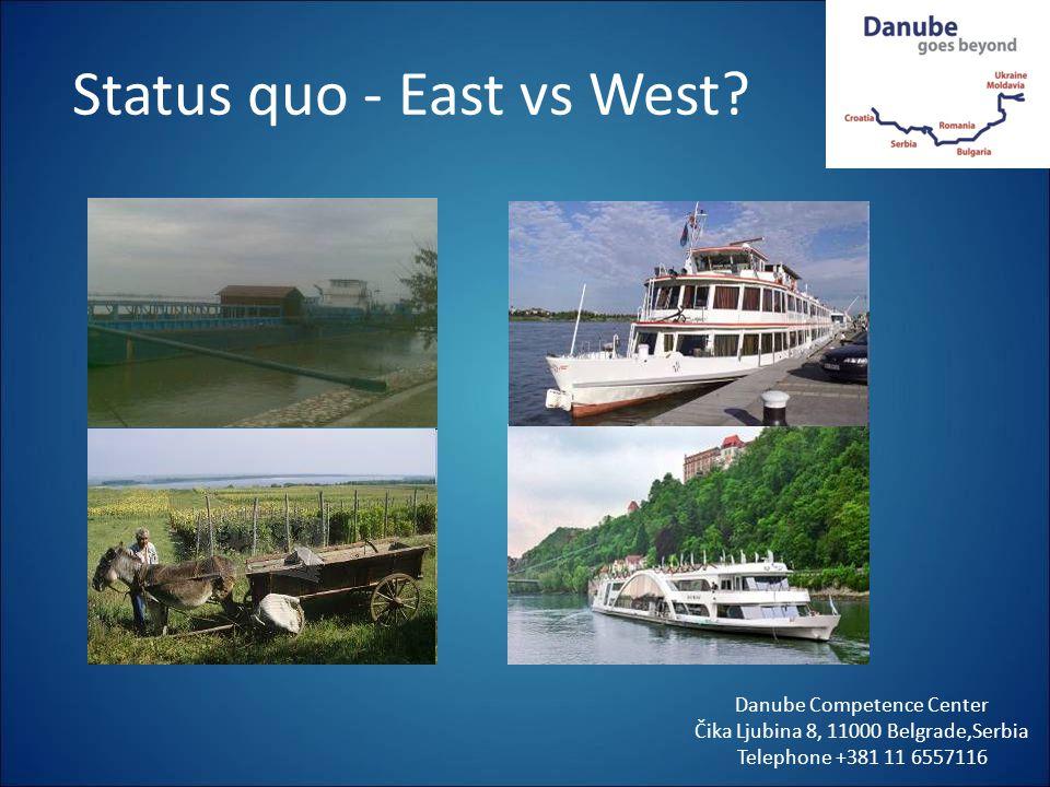 Status quo - East vs West