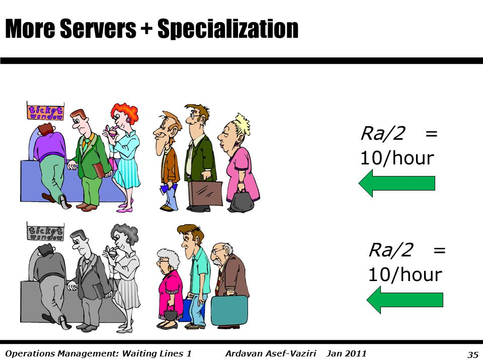 More Servers + Specialization