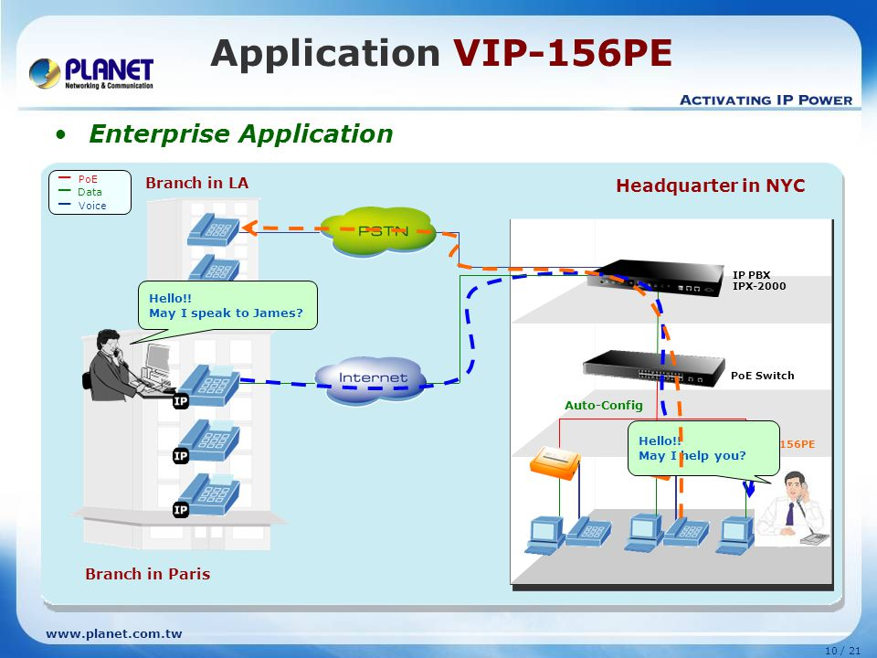 Application VIP-156PE Enterprise Application ─ PoE Headquarter in NYC