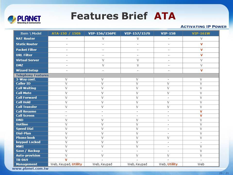 Features Brief ATA Item \ Model ATA-150 / 150S VIP-156/156PE