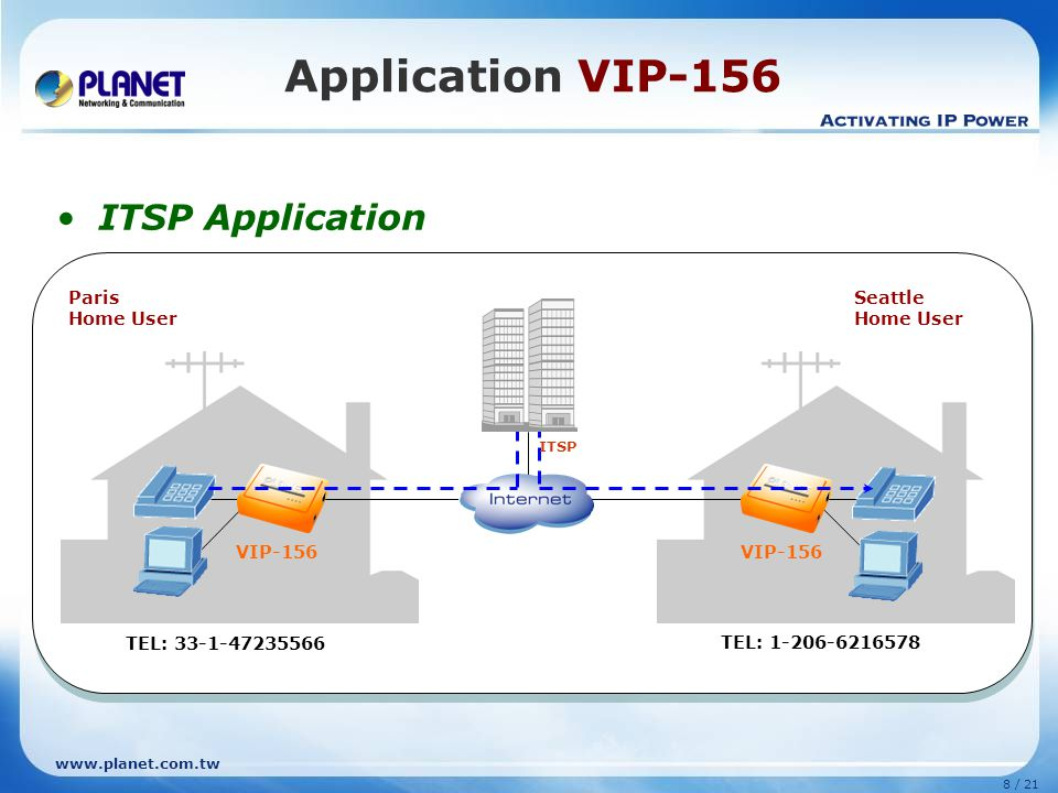 Application VIP-156 ITSP Application Paris Home User Seattle Home User