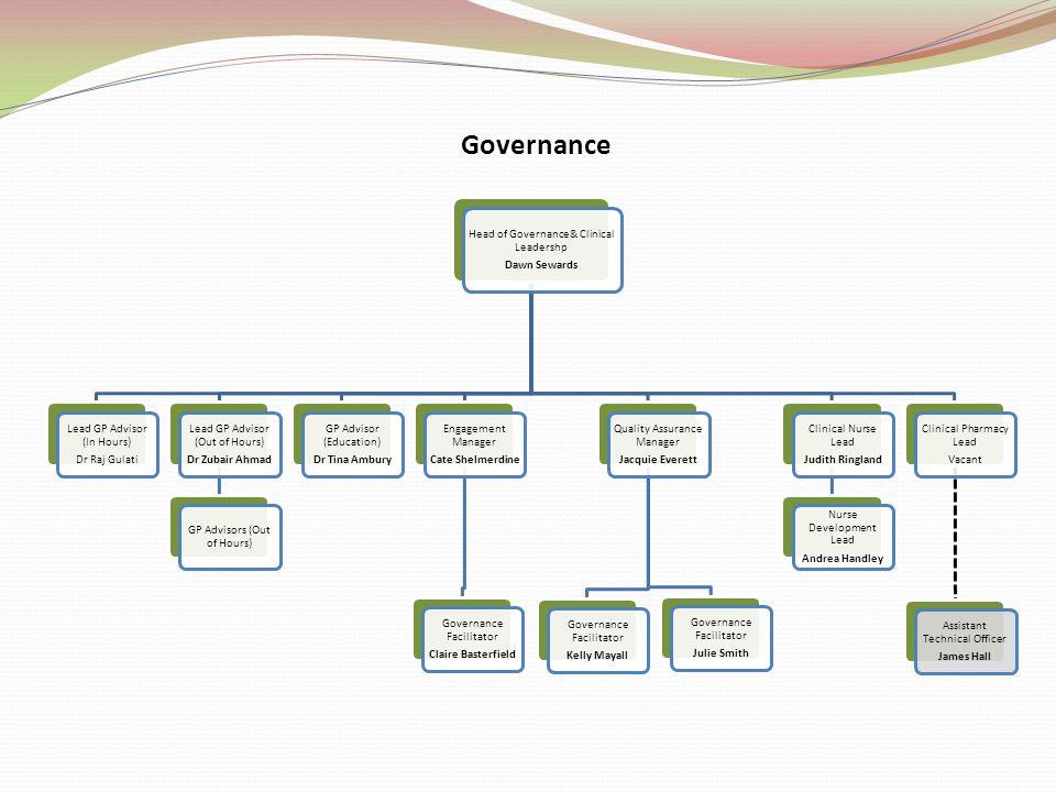 Governance Head of Governance& Clinical Leadershp Dawn Sewards