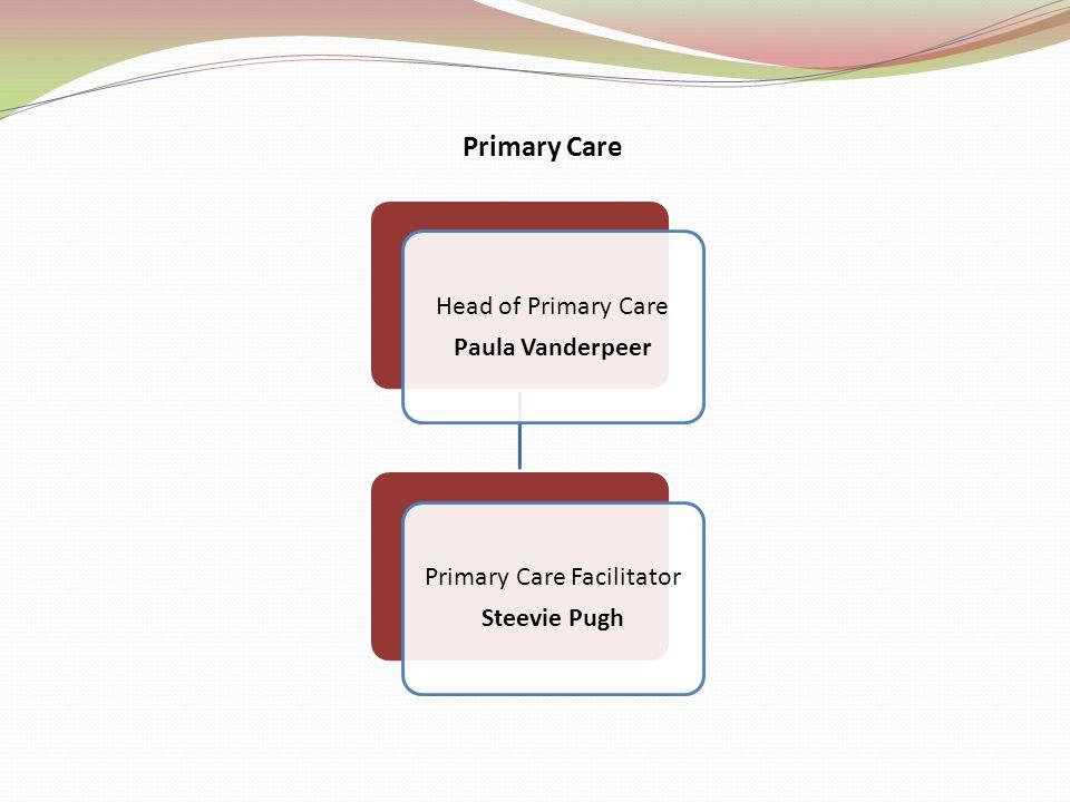 Primary Care Facilitator