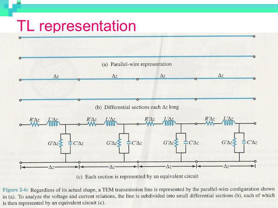 TL representation