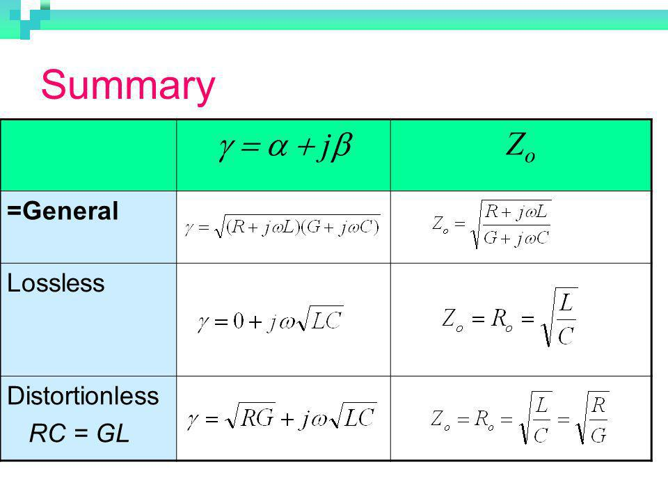 Summary g = a + jb Zo =General Lossless Distortionless RC = GL