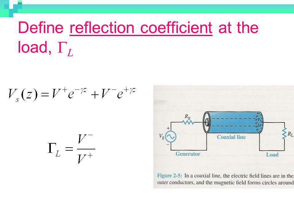 Define reflection coefficient at the load, GL