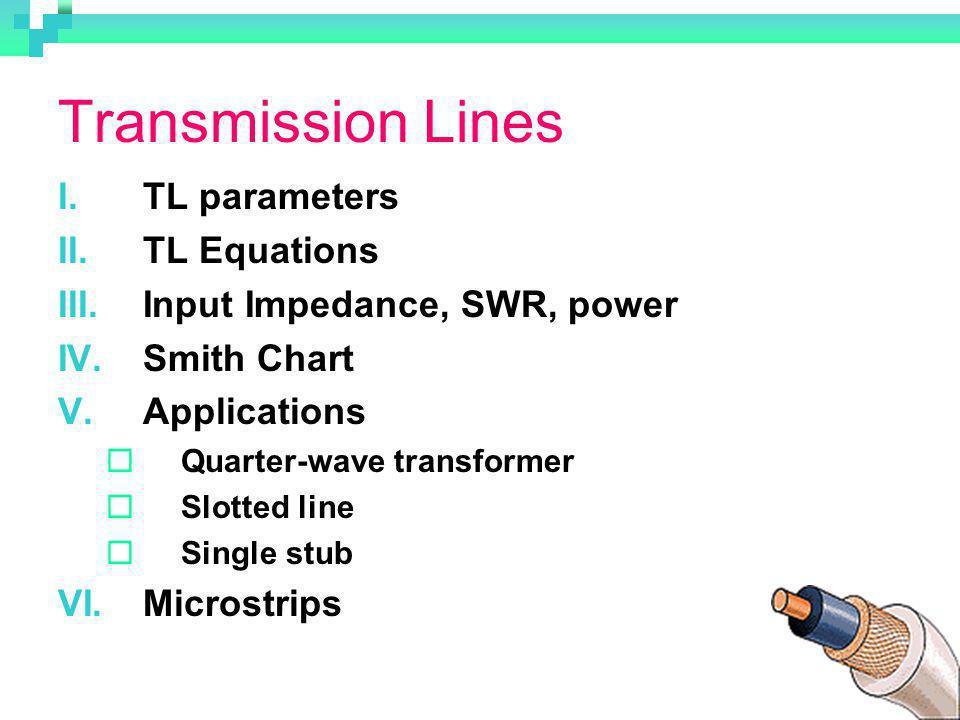 Transmission Lines TL parameters TL Equations