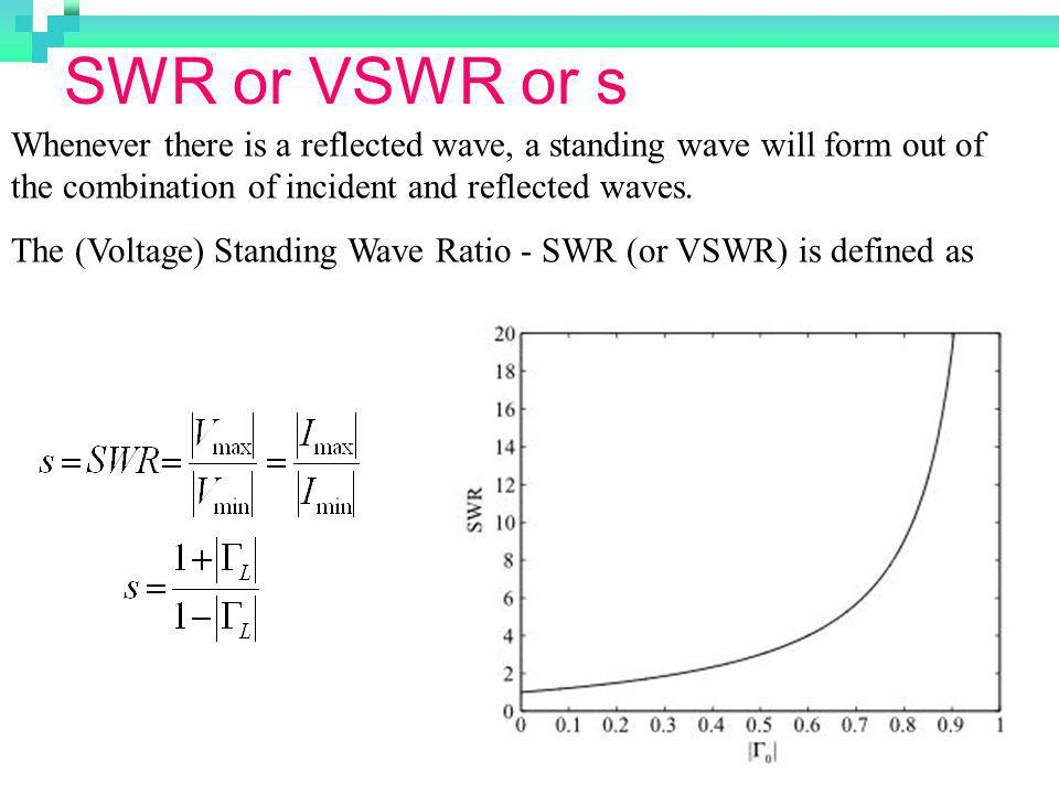 Standing Wave Ratio : Dr sandra cruz pol ece dept uprm ppt video online download