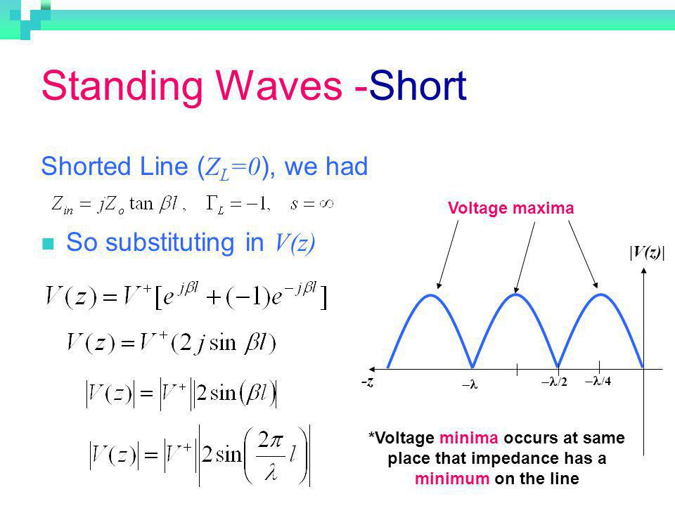 Standing Waves -Short Shorted Line (ZL=0), we had