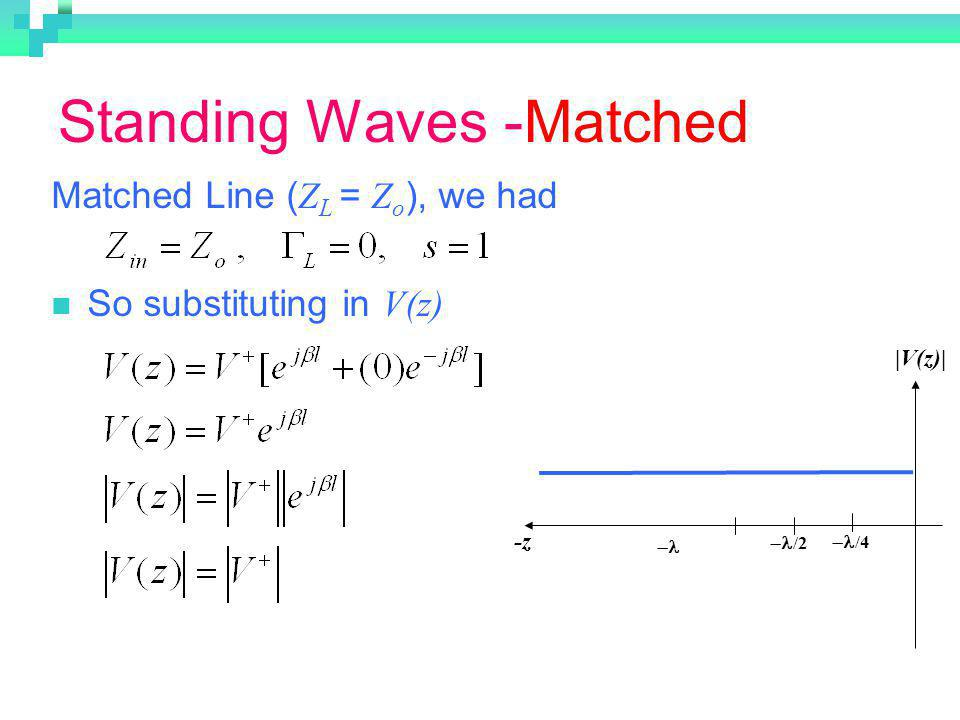 Standing Waves -Matched