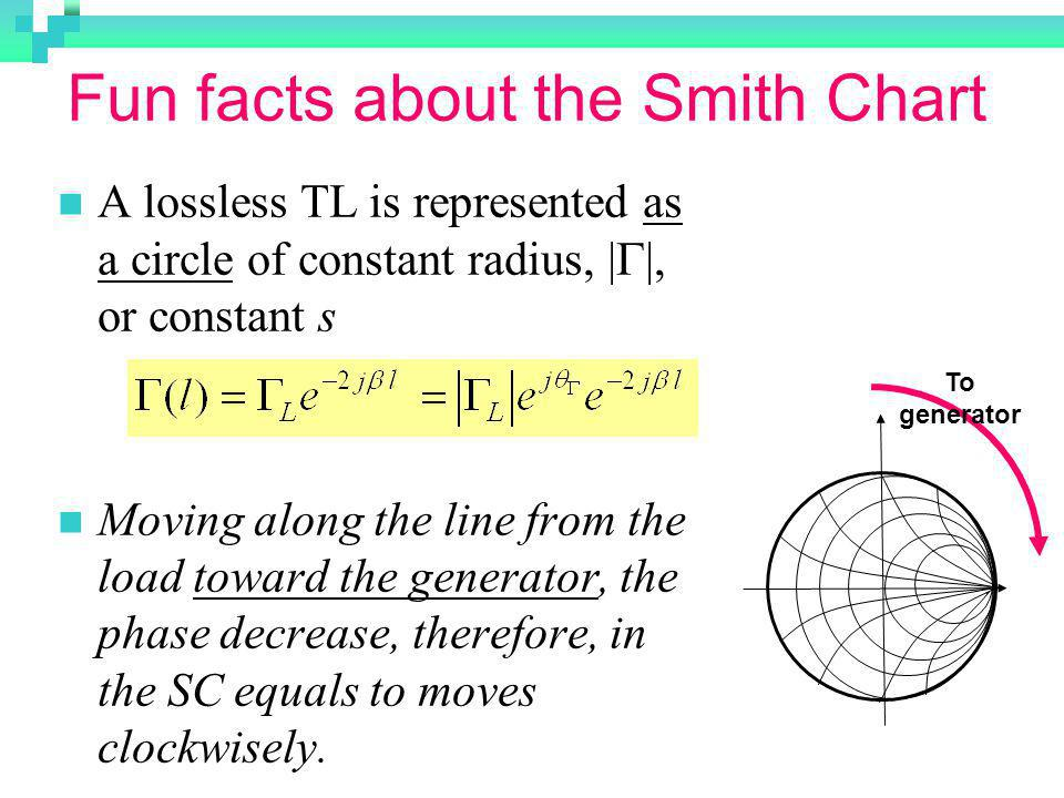 Fun facts about the Smith Chart