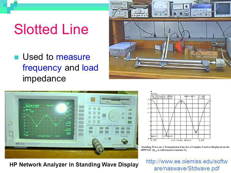 HP Network Analyzer in Standing Wave Display