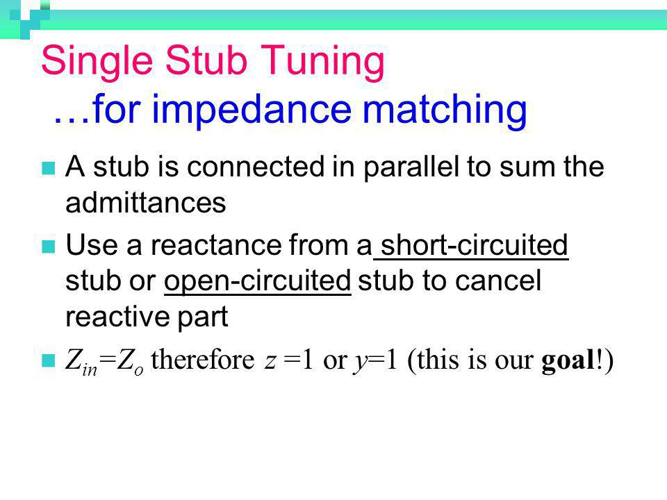 Single Stub Tuning …for impedance matching