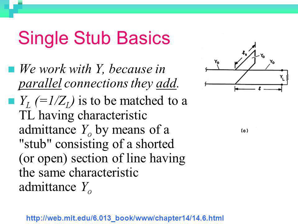Single Stub Basics We work with Y, because in parallel connections they add.