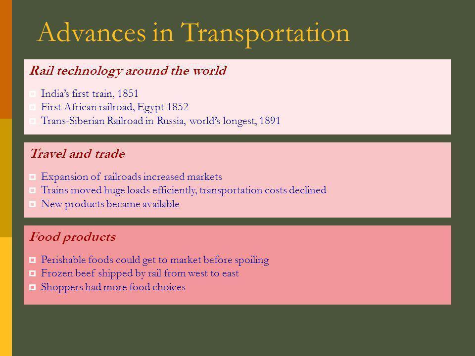 Advances in Transportation