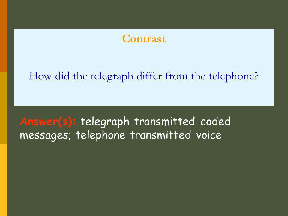 How did the telegraph differ from the telephone