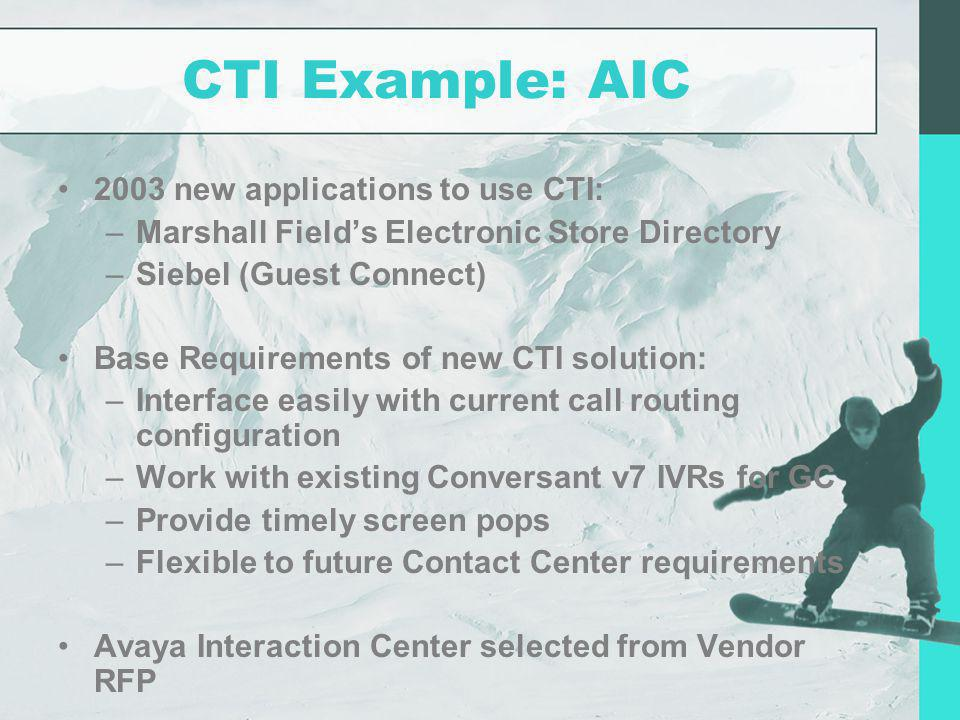 CTI Example: AIC 2003 new applications to use CTI: