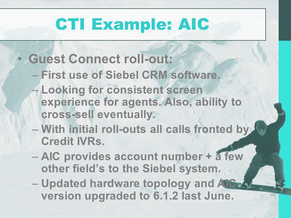 CTI Example: AIC Guest Connect roll-out: