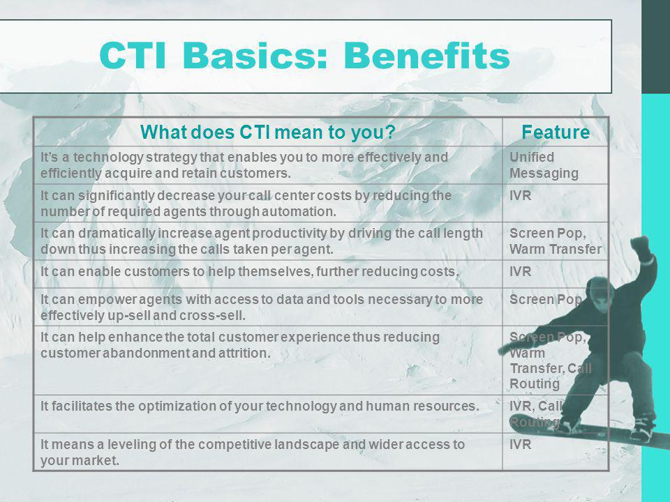 What does CTI mean to you