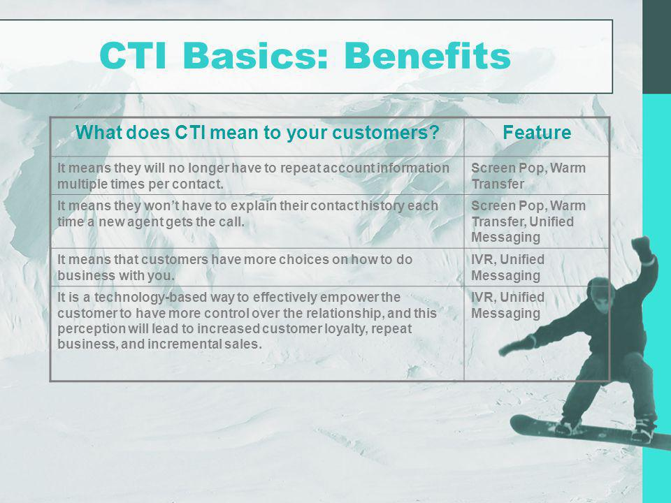 What does CTI mean to your customers