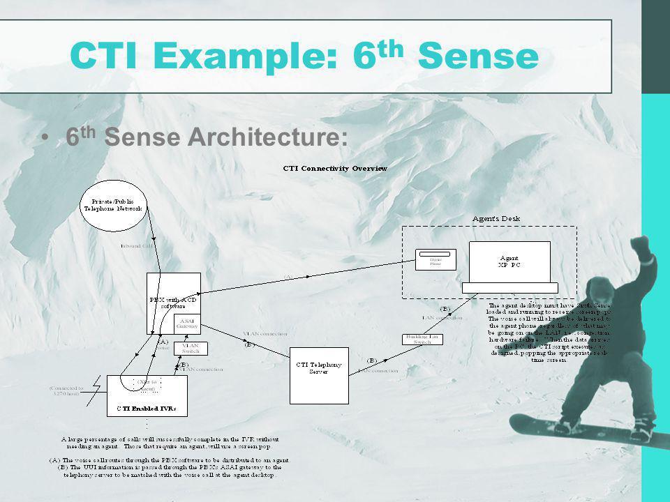 CTI Example: 6th Sense 6th Sense Architecture: