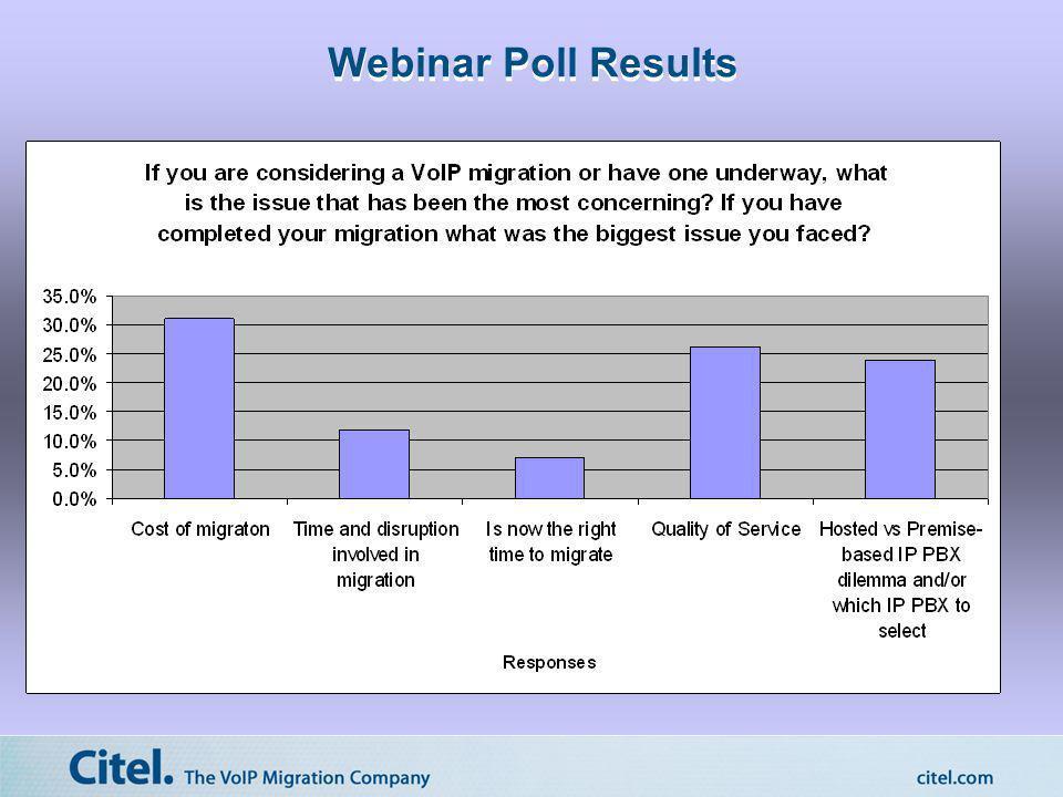 Webinar Poll Results Cost of migraton 31.0%