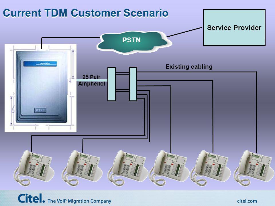 Current TDM Customer Scenario