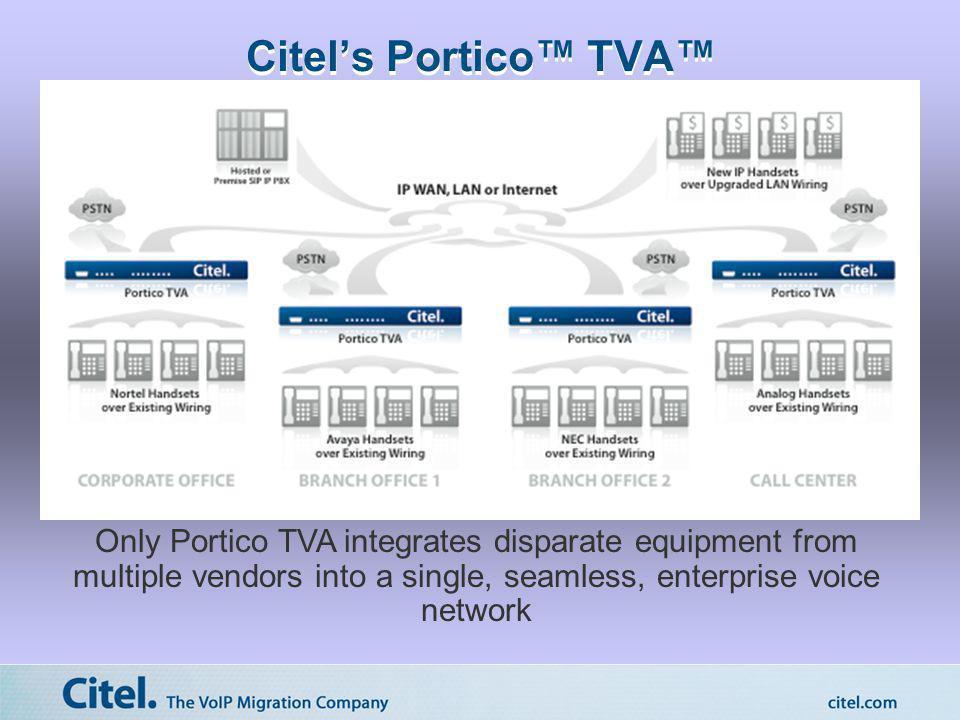 Citel's Portico™ TVA™ Only Portico TVA integrates disparate equipment from multiple vendors into a single, seamless, enterprise voice network.