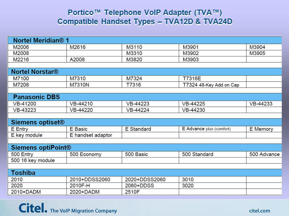 Portico™ Telephone VoIP Adapter (TVA™) Compatible Handset Types – TVA12D & TVA24D