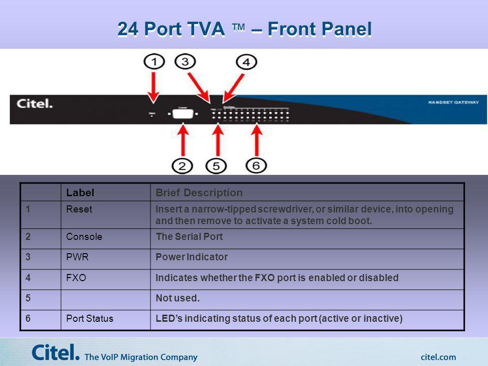 24 Port TVA ™ – Front Panel Label Brief Description 1 Reset