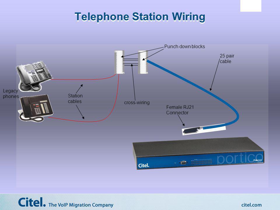 Telephone Station Wiring