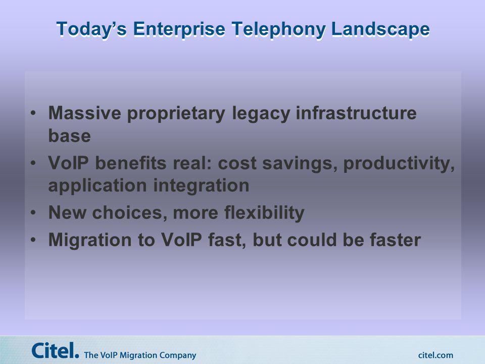 Today's Enterprise Telephony Landscape