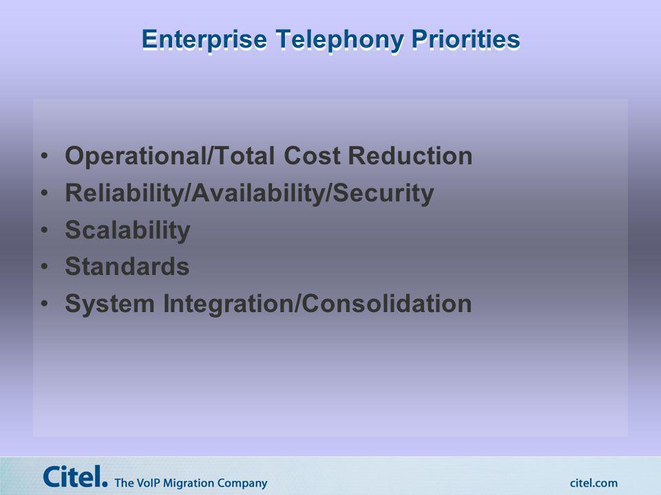 Enterprise Telephony Priorities