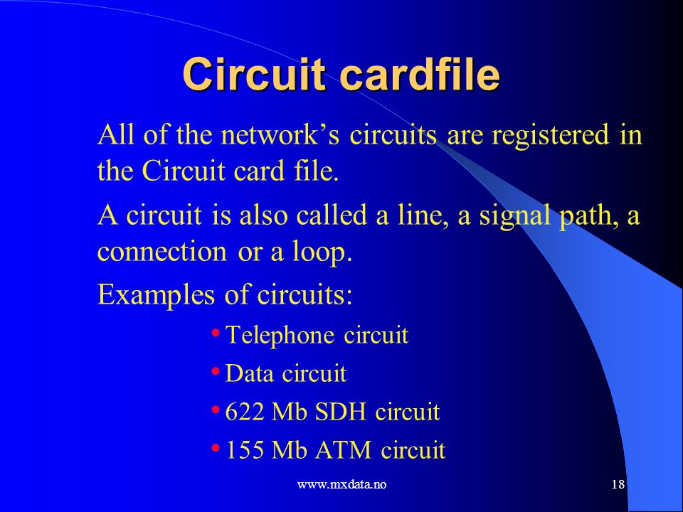 Circuit cardfile All of the network's circuits are registered in the Circuit card file.