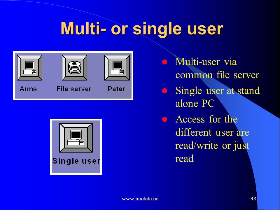 Multi- or single user Multi-user via common file server