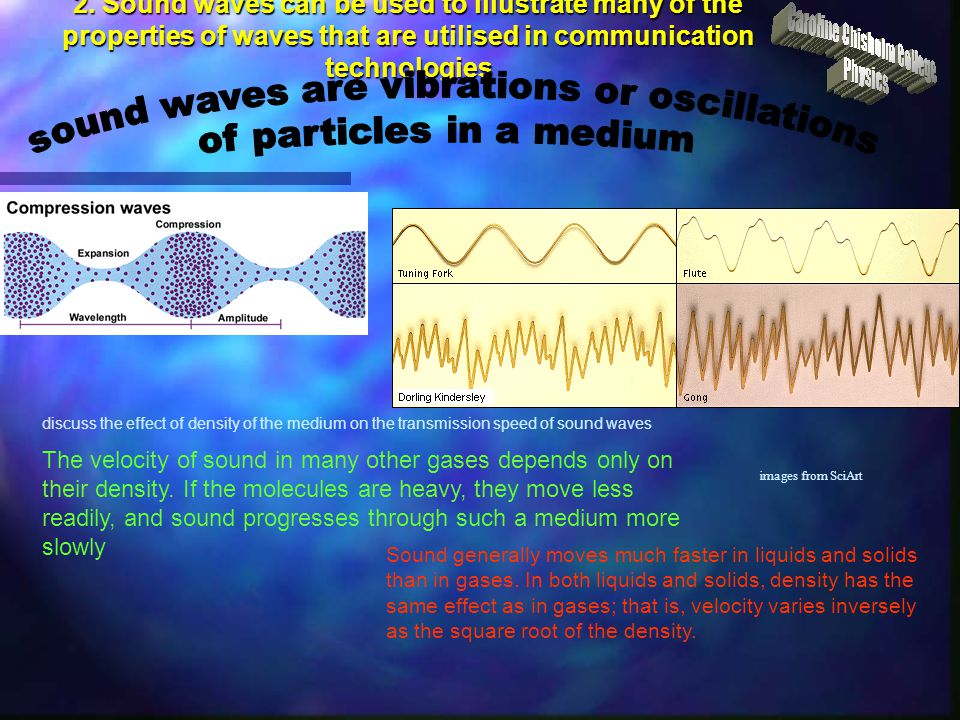 sound waves are vibrations or oscillations of particles in a medium